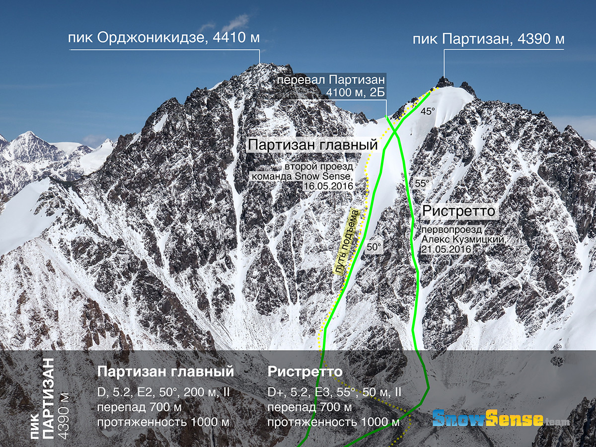 partizan_line_х1200_
